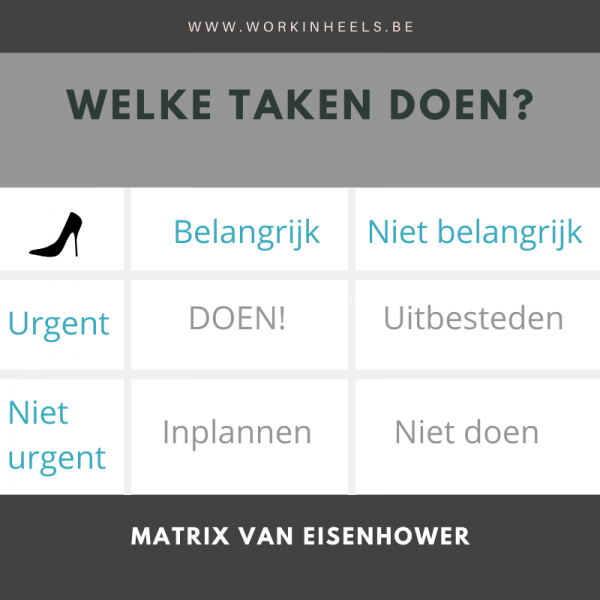 Matrix van Eisenhower